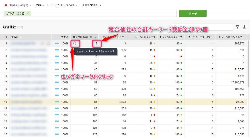 Rank Tracker_トピックの競合他社-7