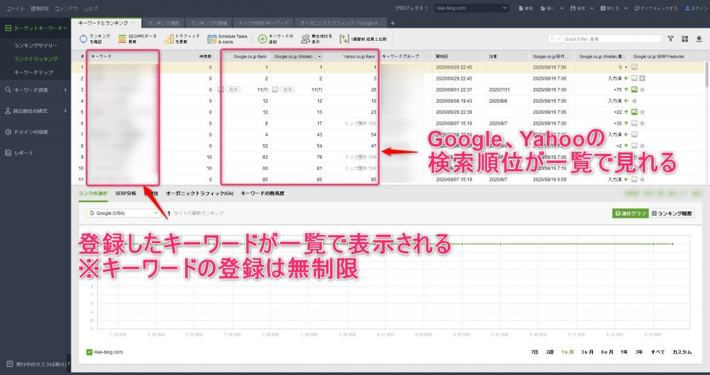 Rank Tracker_使い方-12