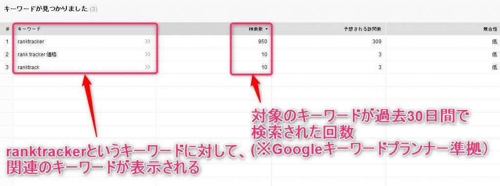 Rank Tracker_使い方-16