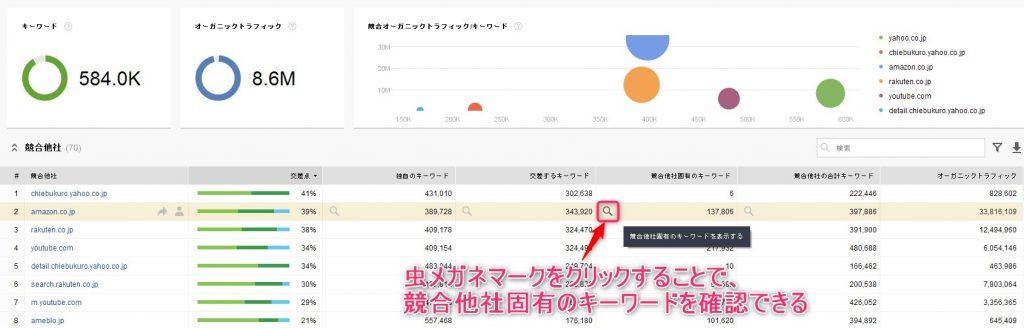 Rank Tracker_使い方-20