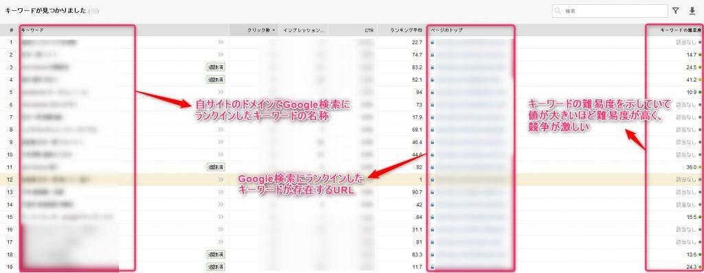 Rank Tracker_検索コンソール-3