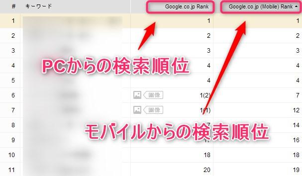 Rank TrackerとGRC_機能比較-5