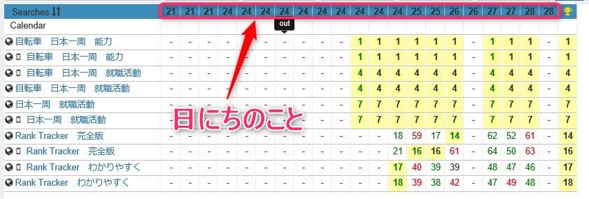 Serposcope_使い方-17-1
