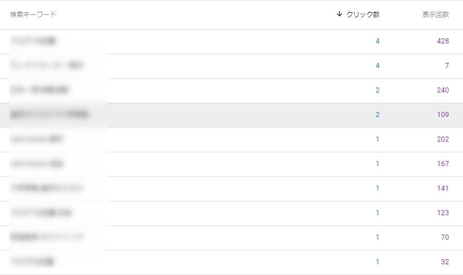 ブログツール(有料/無料)_おすすめ-19