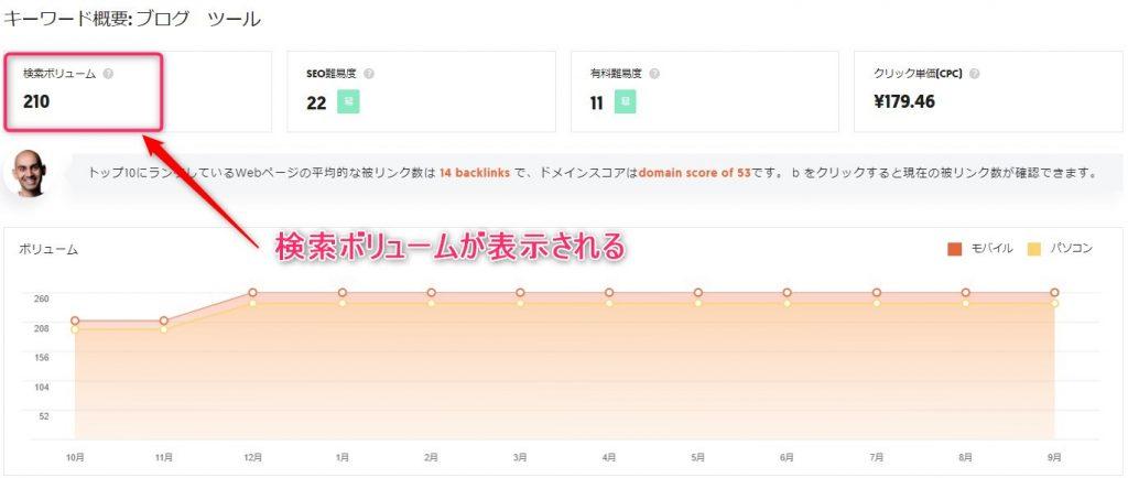 ブログツール(有料/無料)_おすすめ-2