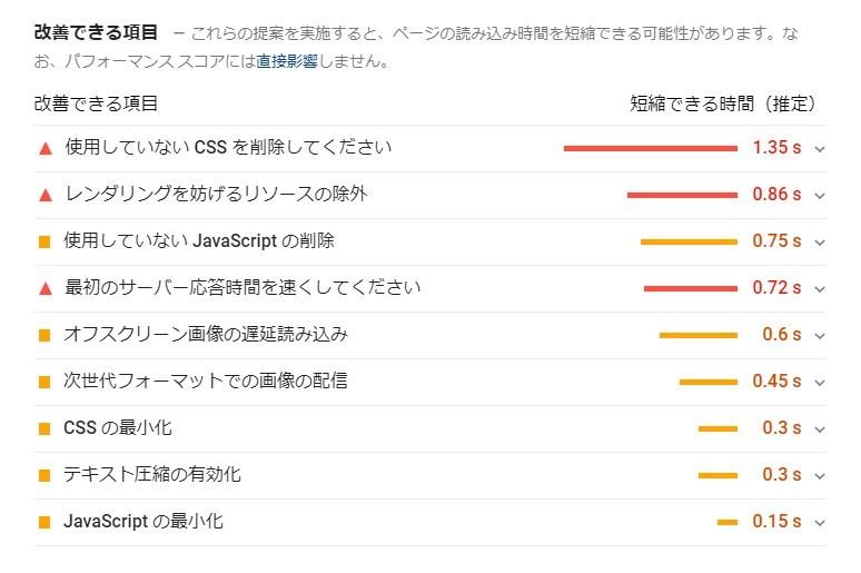 ブログツール(有料/無料)_おすすめ-25
