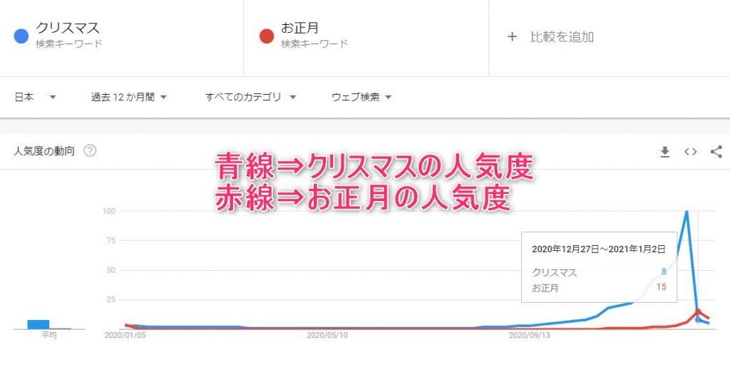 ブログツール(有料/無料)_おすすめ-27