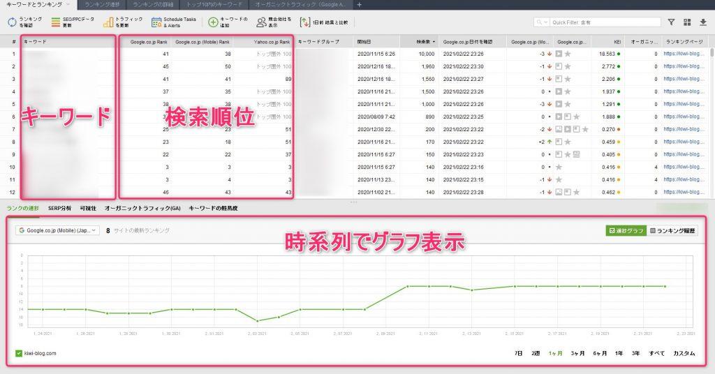 ブログ 月9000円-02