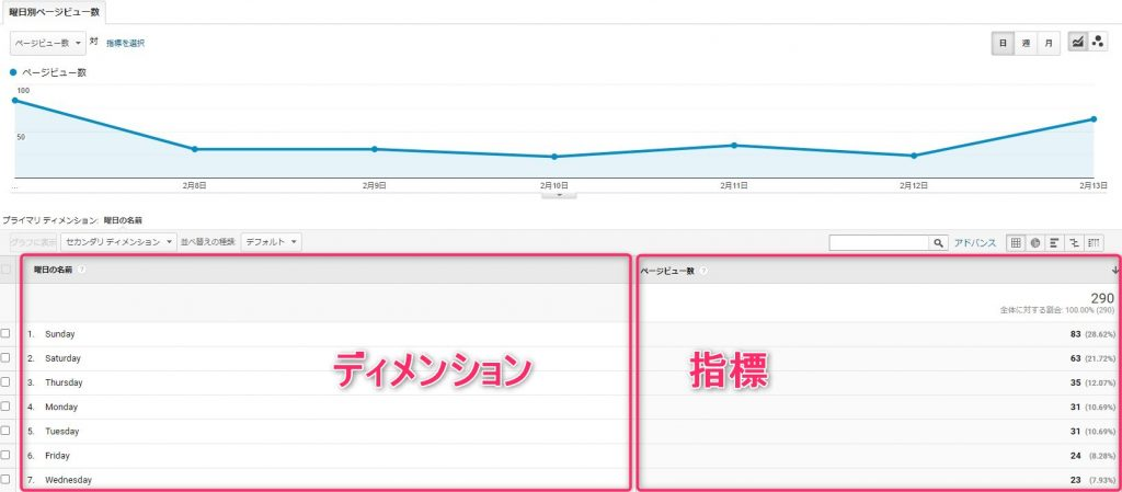Googleアナリティクス_カスタムレポート_使い方-09