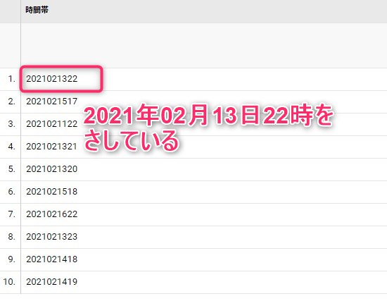 Googleアナリティクス_カスタムレポート_使い方-27