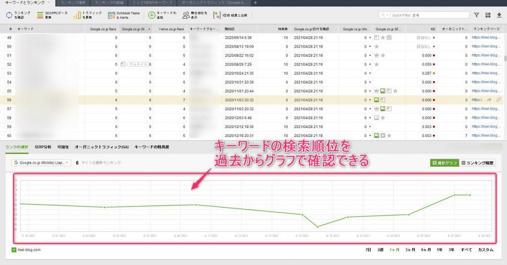 Rank TrackerとGoogleサーチコンソールの違い-02