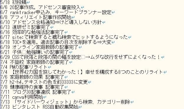 ブログ1年_収益・PV-02