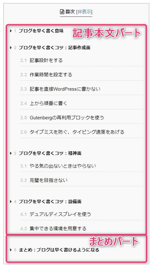 ブログ_書き方テンプレート-02